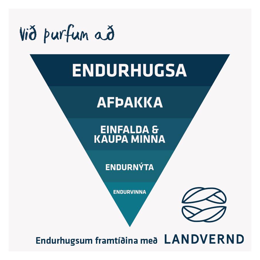 Endurhugsum framtíðina með Landvernd og minnkum neysluna, landvernd.is